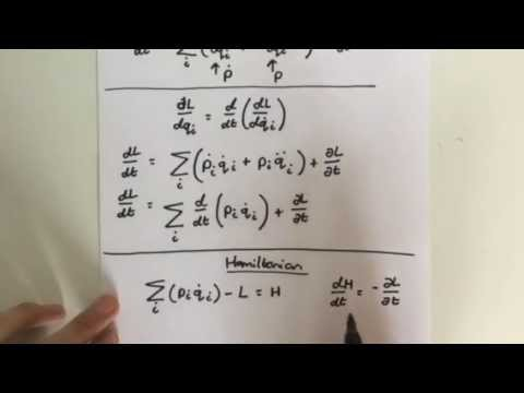 Exercise 1 (Solution): Classical mechanics - The Lagrangian and the Hamiltonian