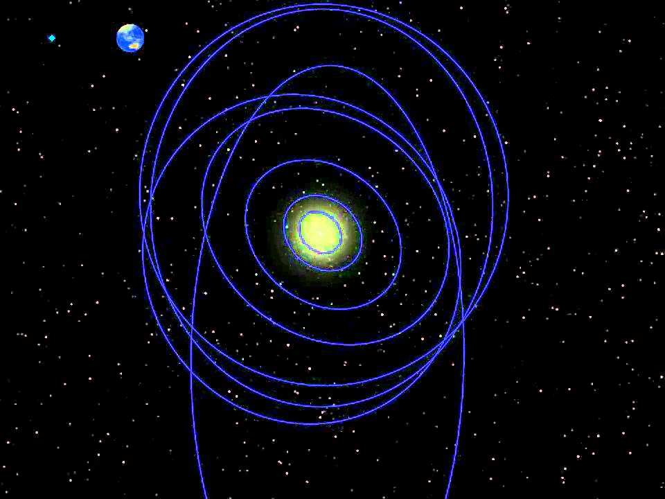 The orbits of our outer solar system, animation, Celestia ...
