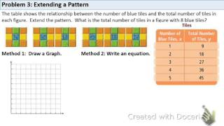 Algebra 1: 1.9: Patterns, Equations, And Graphs