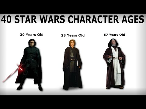 40 Star Wars Character Age Facts That Will Blow Your Mind! (Probably)