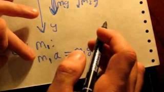 Машина Атвуда .Физика. Видео урок онлайн.