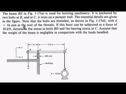 Stress analysis of lift/ machinery hoist in ANSYS workbench 18