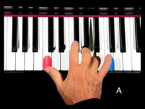 How to play Get Back | The Beatles | Piano Lesson 1