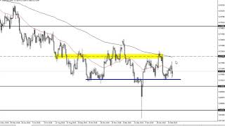 Download Video AUD/USD Technical Analysis for February 25, 2019 by FXEmpire.com MP3 3GP MP4
