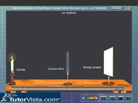 how to determine focal length of concave mirror