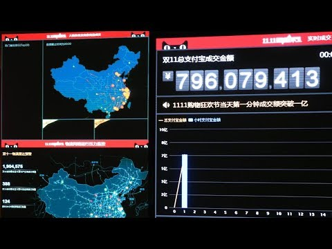 China Sets Online Shopping Record With 'Singles Day' Promotions