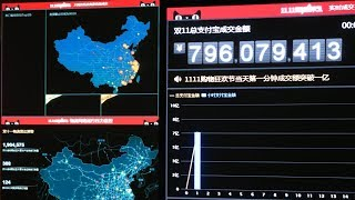 China sets online shopping record with