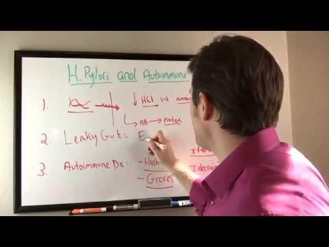 h-pylori-and-autoimmune-disease