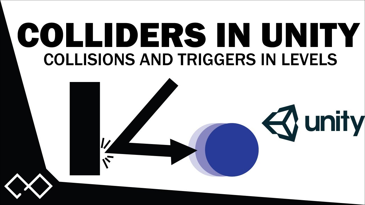 Unity Collisions Tutorial - How To Use Colliders and Triggers in Unity |  Unity 5 Tutorial