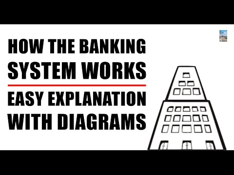 How the Banking System Works and How It's DESIGNED to COLLAP