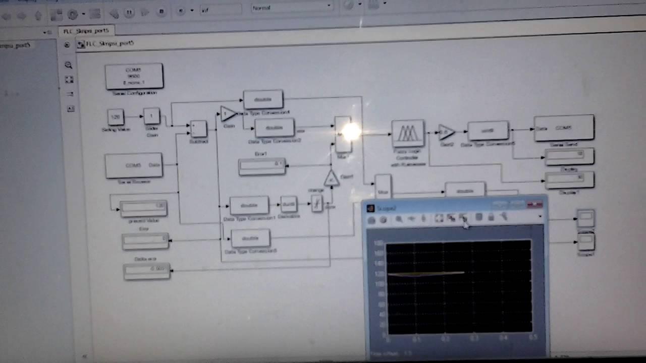 Fuzzy control temperatur simulink arduino
