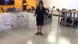 Male vs Female Basic Step