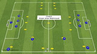 exercices de football coach Aram