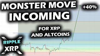 THE EXPLOSIVE SETUP as the Ripple XRP Price Chart and Altcoin Market Cap Structure Points to +40%