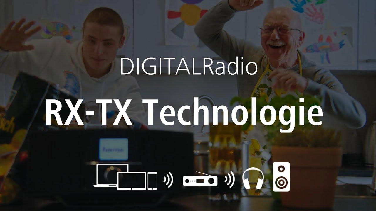 Hama - Am Puls der Zeit mit der RX/TX-Technologie