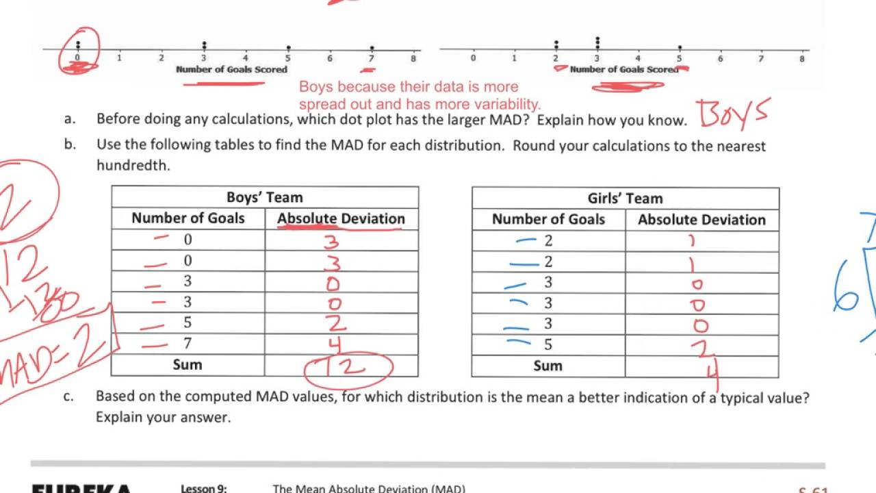 hight resolution of The Mean Absolute Deviation (MAD) (solutions