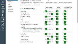 Canvas for Parents: Setting Notifications for Courses