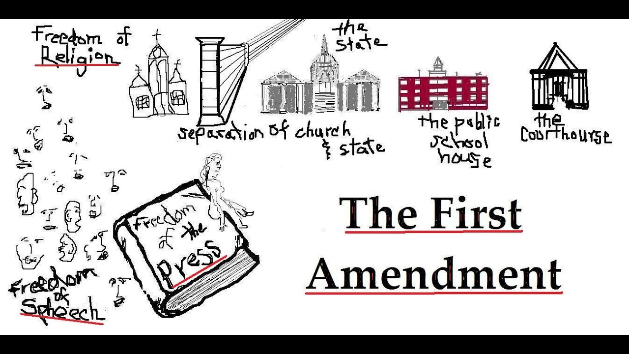an analysis of freedom of speech and first amendment Shmoop: us constitution first amendment summary analysis of first amendment by phd and masters students from stanford,  or abridging the freedom of speech,.