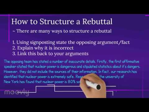 """debate speech rebuttals A map of debate speeches:the constructives  the rebuttals   flowing the """" case"""" debate: this is what it sounds like in a speech."""