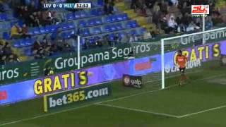 Levante 0 0 Mallorca Highlight vòng 18, La Liga 2011 2012