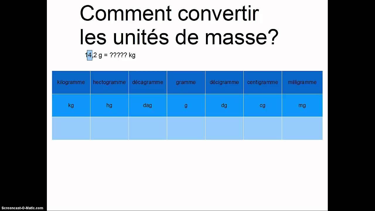 Conversion unités de masse v1 - YouTube