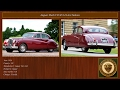 Classic Cars Collection: Jaguar 1951 - 1955