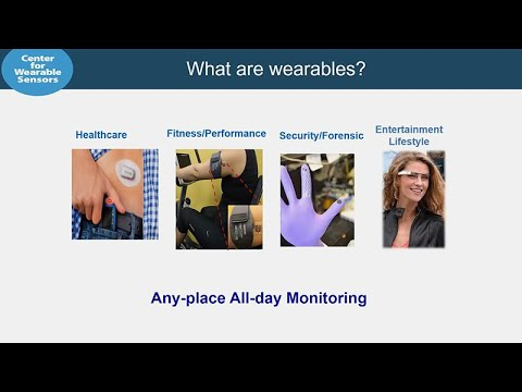 Wearable Technology - Innovations Shaping the Future of Parkinson's Disease Treatments