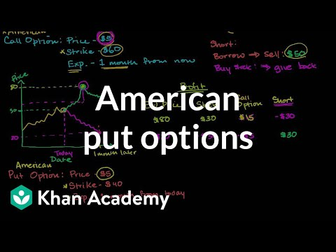 American put options | Finance & Capital Markets | Khan Academy