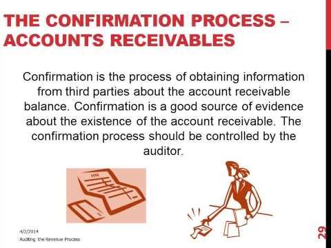 Confirmation Process   Accounts Receivables
