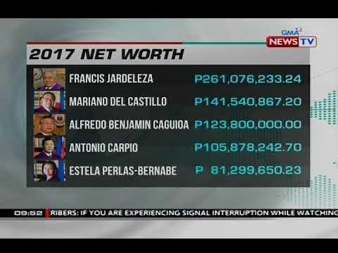 Apat na Justices ng SC, may net worth na lampas 100 million pesos, base sa kanilang mga 2017 SALN