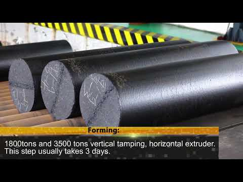 Summit steel/Datong carbon-graphite electrode business presentation