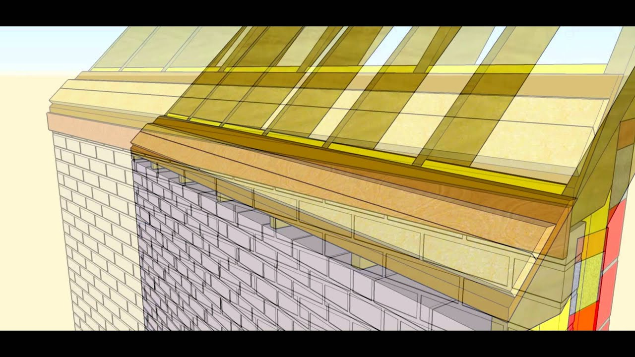 Dakopbouw Hellende Daken Bauwens Kevin Youtube