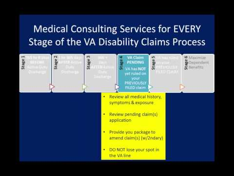 The 6 Stages of the VA Disability Claims Process
