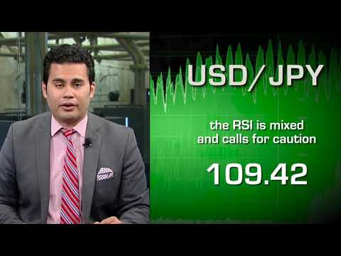 05/25: Stocks turn mixed amid ongoing US/North Korea speculation, Bitcoin slides