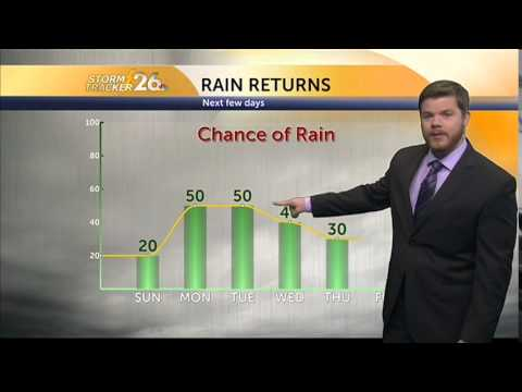 Augusta, GA Weather Forecast For Sunday, 6/21/14