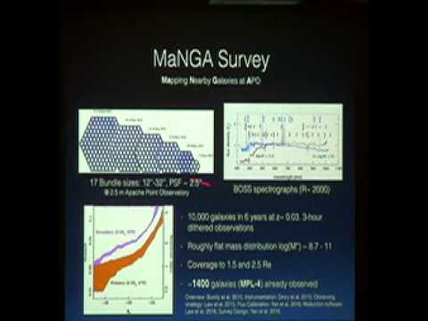 """""""Observing and understanding the surface mass density -- metallicity..."""" 26/10/2016"""