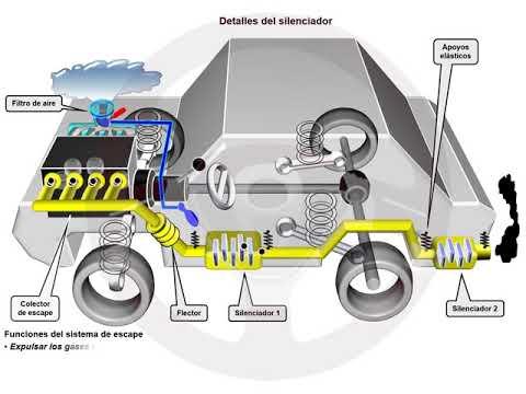 ASÍ FUNCIONA EL AUTOMÓVIL (I) - 1.6 Motor de gasolina (10/11)