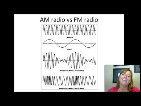 Intro to Mass Media - Radio Chapter
