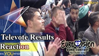 Eurovision 2019 - Televote Results Reaction