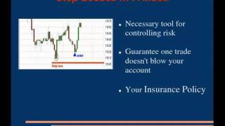 Power of 20 Pips a day Webinar - Utilizing a Daily Stop Loss