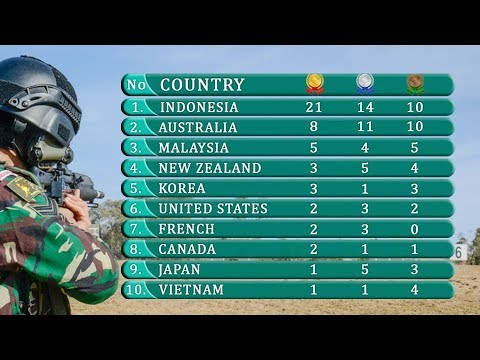 INDONESIAN ARMY Wins AASAM 2019 ● Shooting Competition In Australia