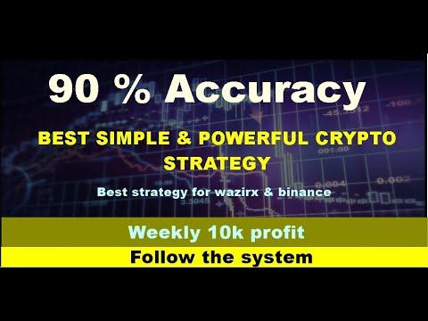 Best Profitable Crypto Trading Strategy 2021 | Crypto Trading Tips In Hindi | Bitcoin |