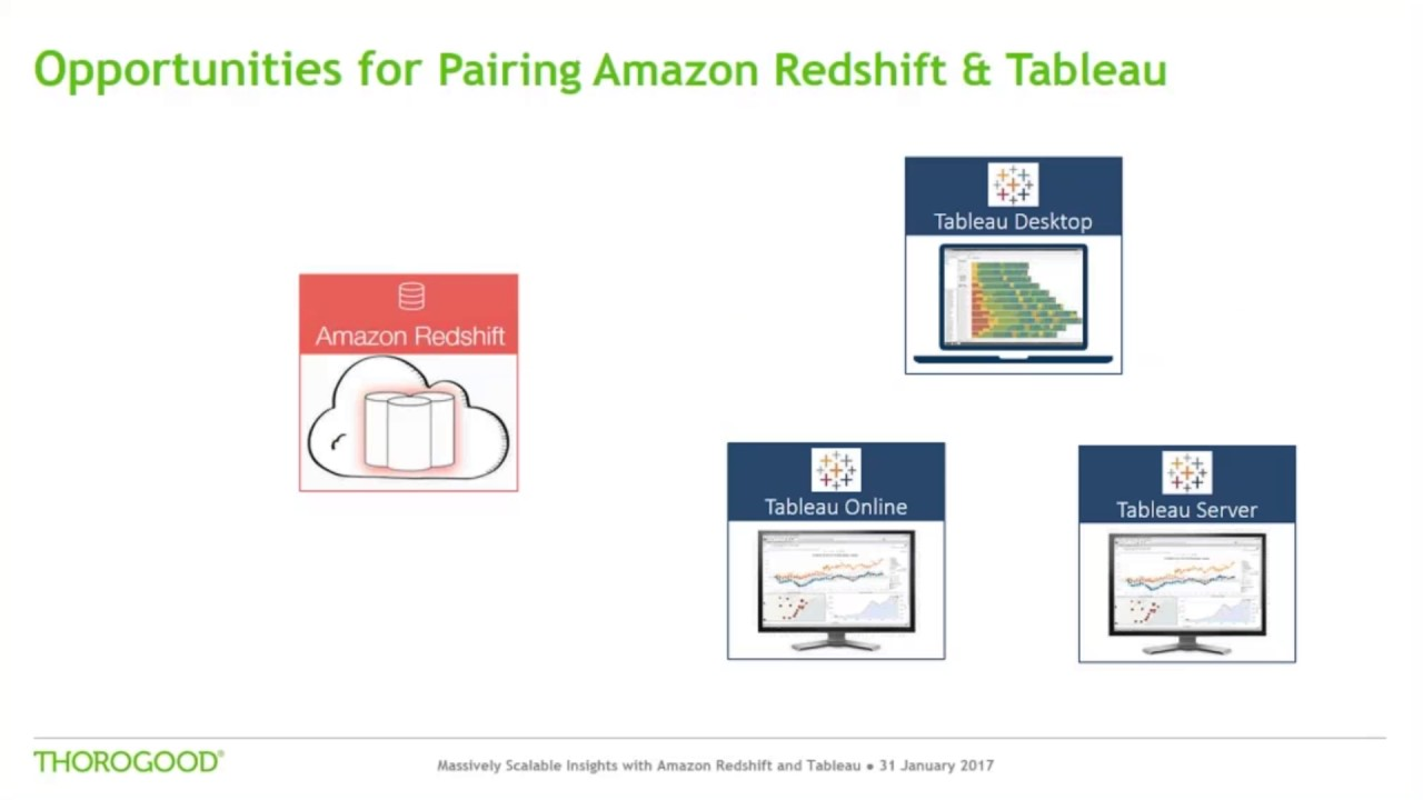Massively Scalable Insights with Tableau & Amazon Redshift