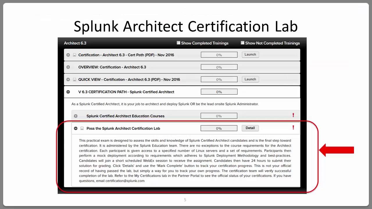 Certification Architect 6 3 Intro Video Nov 2016 Youtube