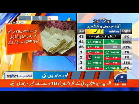 Results Update - AJK Election 2021 Results, Azad Kashmir Election 2021 Results