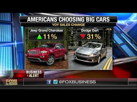 Demand For SUVs Surging