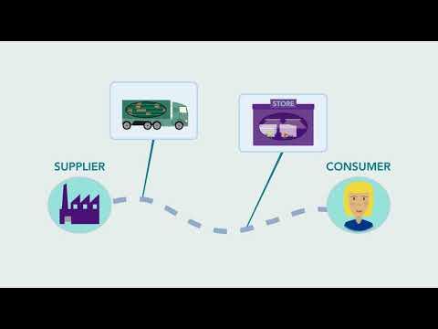.2017-2025 年 RFID 於全球工業 4.0 的市場發展