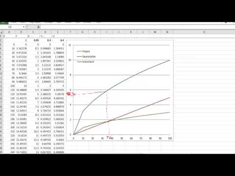 Solow Model tutorial w- graph (excel)
