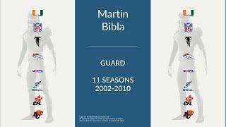 Martin Bibla: Football Guard