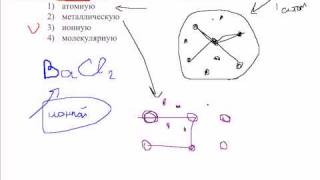 ЕГЭ химия А7. Кристаллическая решетка